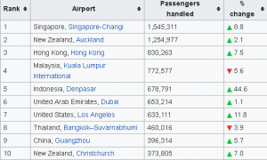 melbourne airport arrivals and departures international