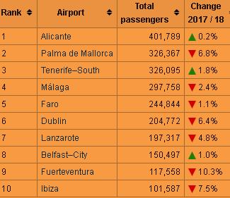 East-Midlands-Airport-EMA-Arrivals-and-departures