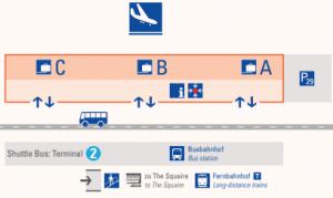 Frankfurt-Airport-Arrivals-FRA-terminal-area