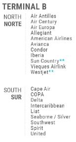 Luis-Muñoz-Marín-Airport-puerto-rico-arrivals-airlines-terminal-B