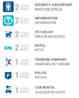 Luis-Muñoz-Marín-Airport-puerto-rico-departures-terminal-information
