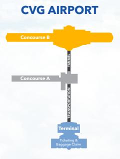 Northern-Kentucky-Cincinnati-Airport-departures-CVG-terminal-concourses