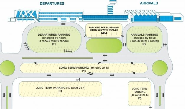 Bucharest-Otopeni-Airport-Arrivals-OTP-parking-map