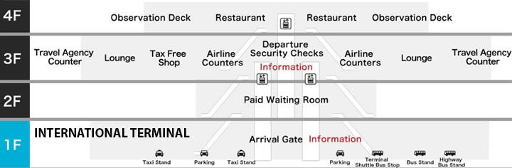 FUK-Arrivals-Fukuoka-Airport-international-terminal-floor-map