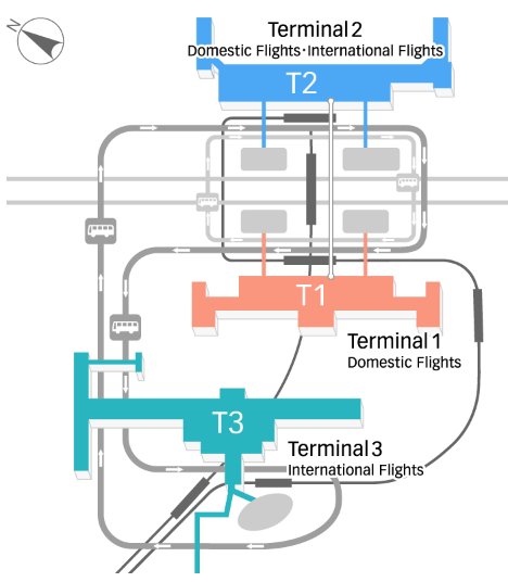 HND-Arrivals-Haneda-Airport-Tokyo-terminals-domestic-international-overview