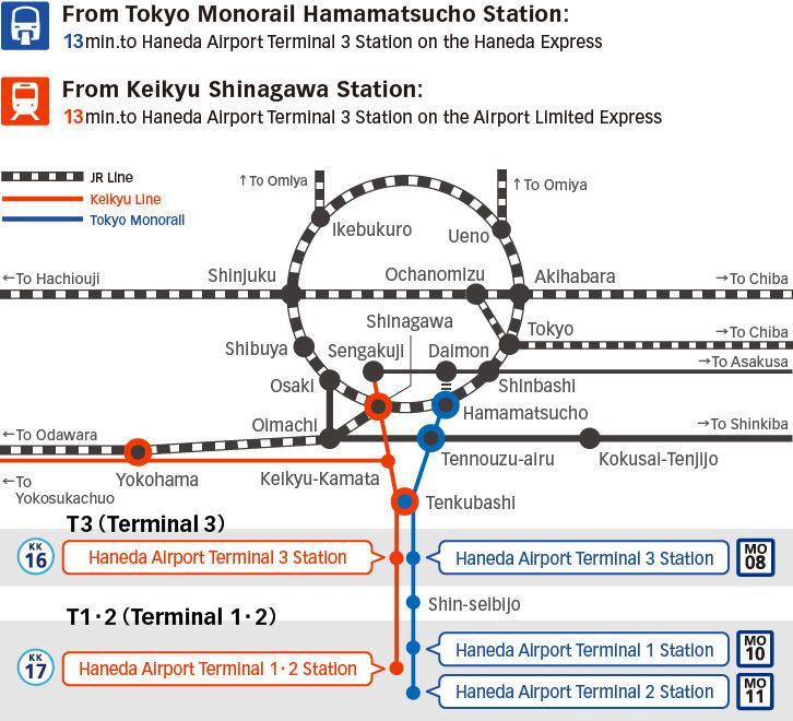 Haneda-Arrivals-Tokyo-Airport-monorail-transport