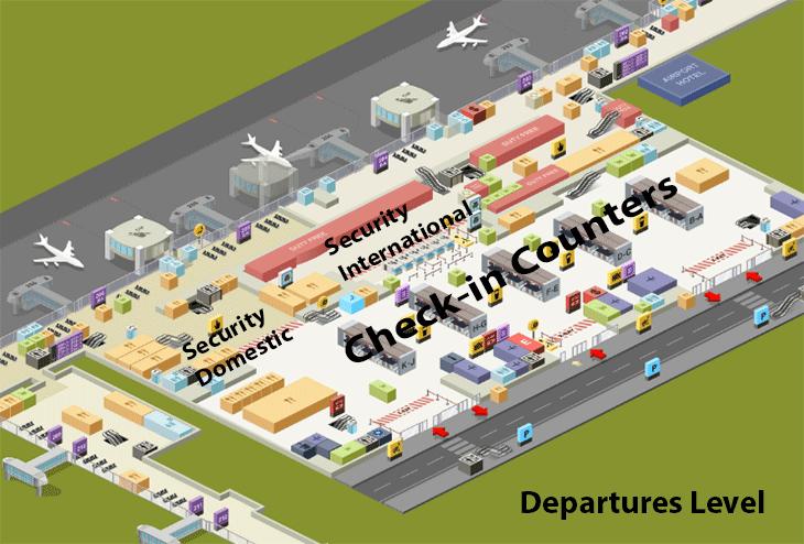 Istanbul-SAW-Departures-Sabiha-Gökçen-Airport