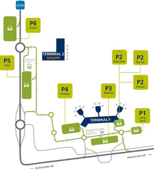 Milan-Malpensa-Airport-Departures-MXP-parking-area