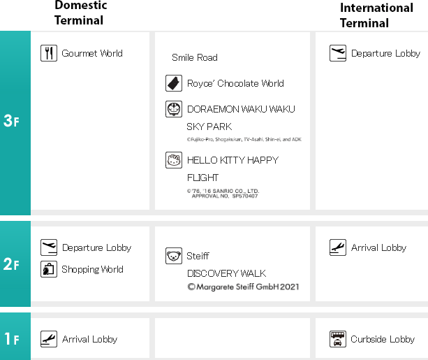 New-Chitose-Airport-Arrivals-CTS-domestic-and-international-terminal-floor-plan