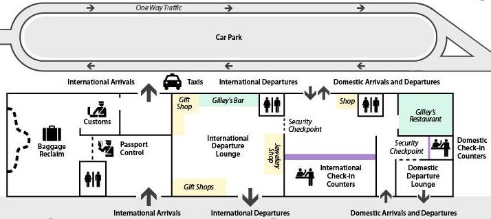 Providenciales-Airport-Arrivals-PLS-Terminal-building