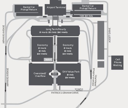 SAV-Arrivals-Savannah-Airport-map-parking-area