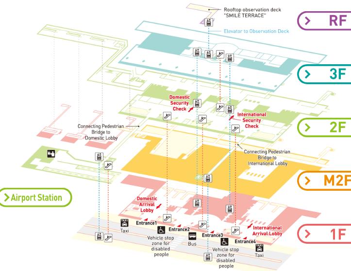 Sendai-Airport-Arrivals-SDJ-terminal-floor-map