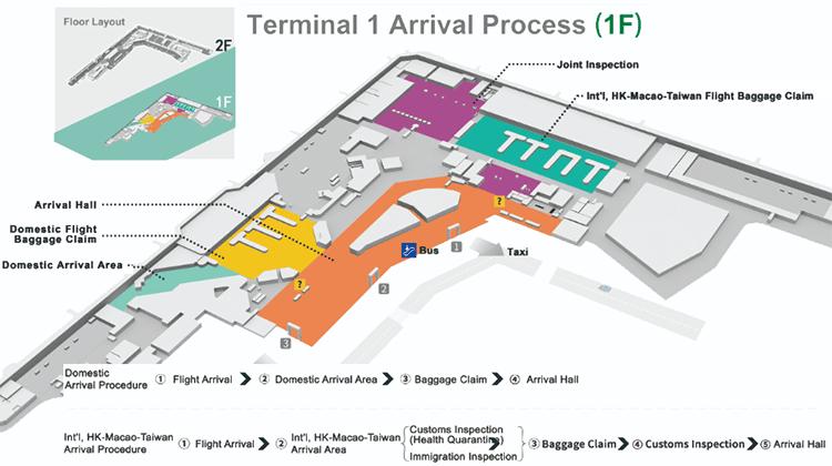 Shanghai-Hongqiao-Airport-Arrivals-SHA-terminal-1-arrival-proces