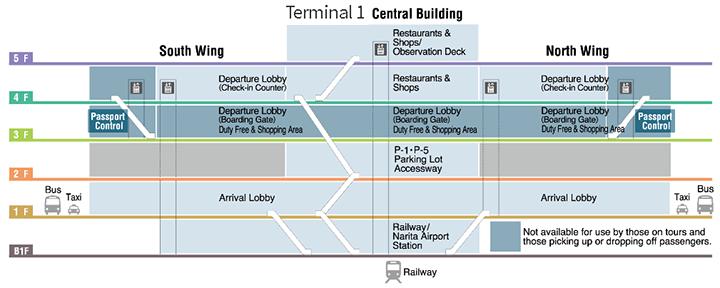 Tokyo-Narita-Airport-Departures-NRT-terminal-1-floor-3-and-4