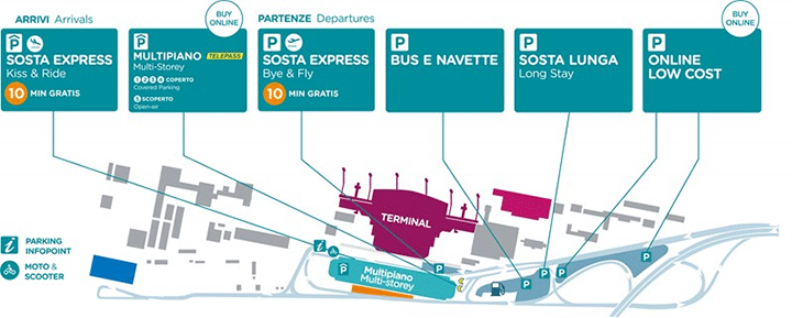 Turin-Airport-Arrivals-TRN-parking-map